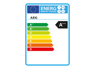 "Das Effizienzlabel ""ErP"" (Energy related products)"